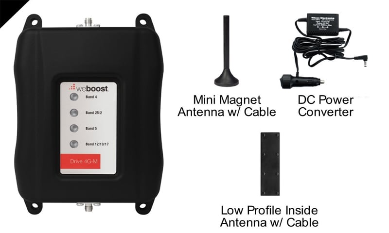 10 Recommended WIFI Extender Antennas For The Road