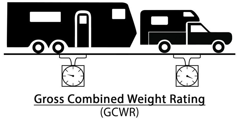 Gross Combined Weight Rating Diagram