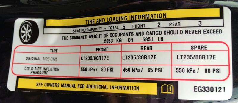 Cargo Weight Rating 2014 Ram 3500