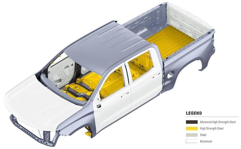 2019 Chevrolet Silverado Aluminum Hood Tailgate Doors