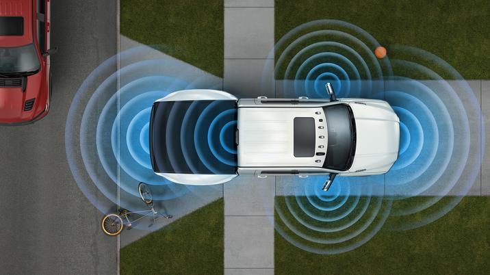 360 Camera And Proximity Sensors