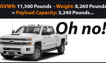 GVWR minus truck weight equals