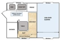 Capri Retreat Super Short Bed Floor Plan Buyers Guide