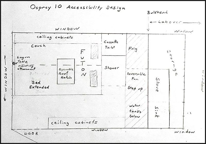 Osprey 10 Casterson Camper