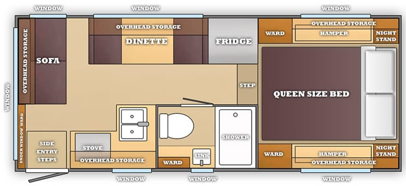 Our Ideal Floor Plan