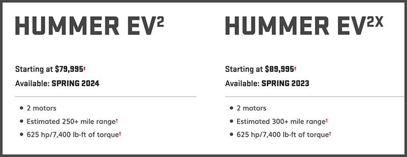 Hummer EV Model Trims 2