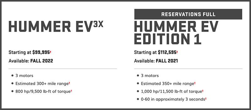 Hummer EV Model Trims