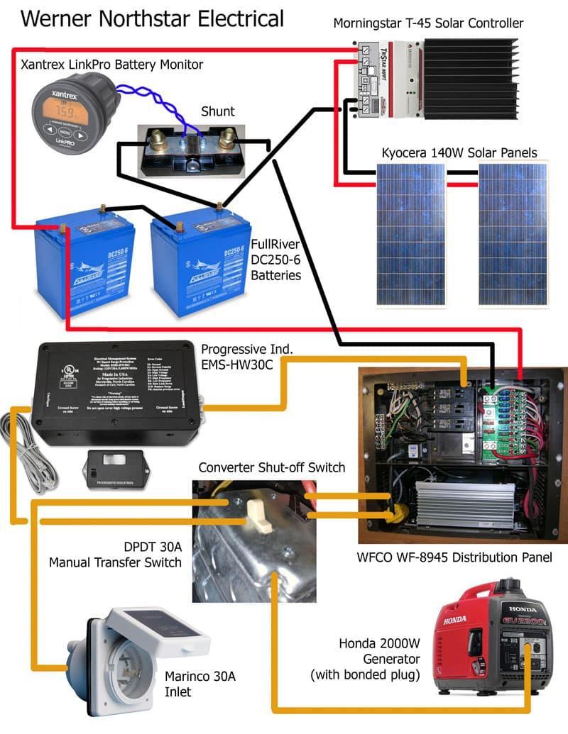 5M 08 Wiring Diagram