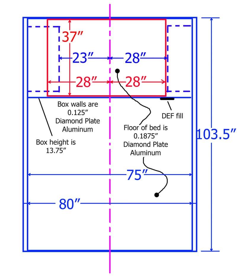 Truck Bed Diagram For Camper Fitment