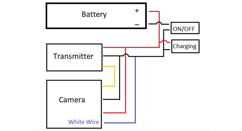 Wiring Diagram Security Camera