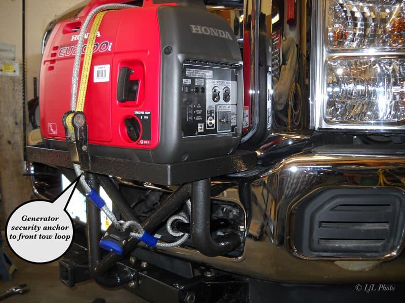 Generator Security Anchor 21