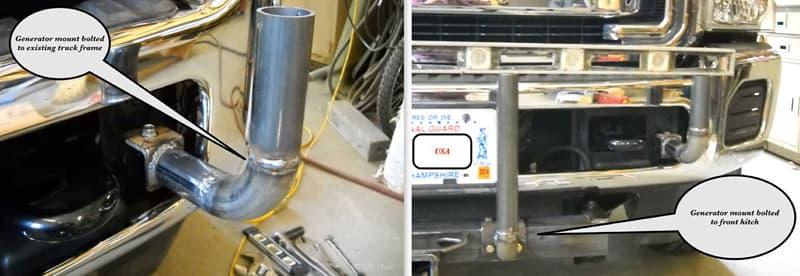Generator Mounting Spots