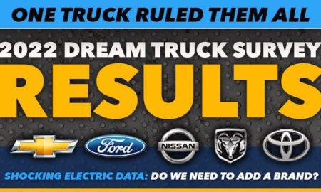 2022 Dream Truck Survey Results