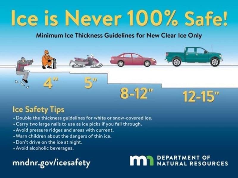 Minnesota Dept Natural Resources Ice Depth