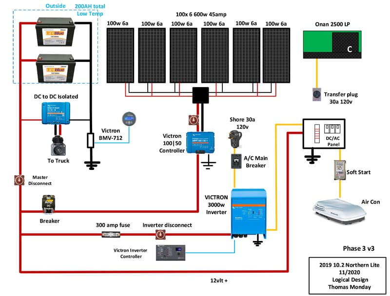 Electrical 12 Volt Logical Design