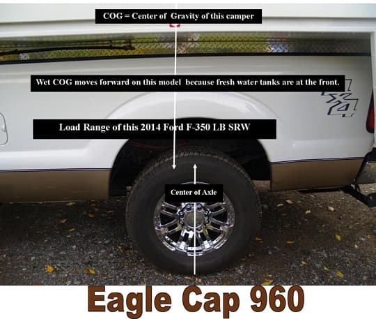 Eagle-Cap-960-Center-of-gravity
