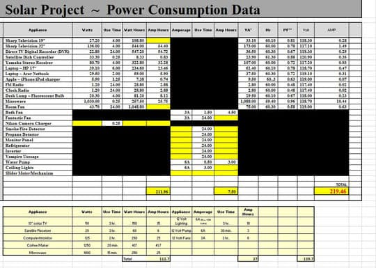 RV-solar-project-consumption-data-2