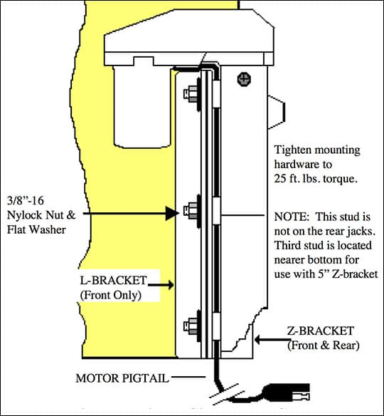 bigfoot camper jack wiring diagram bigfoot discover your wiring happijac 4800hd jack install and report
