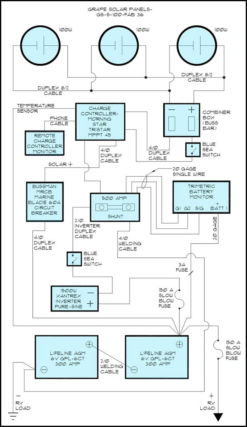 Solar Installation Schematic