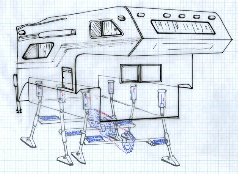 Walking Camper Drawing