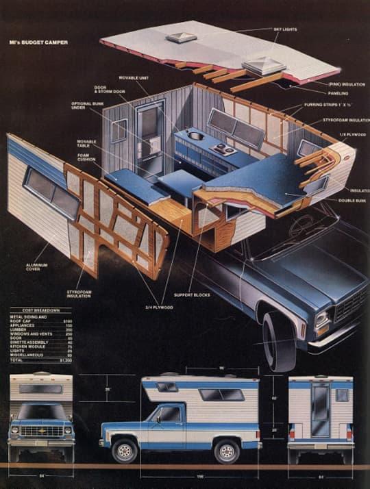 Truck Camping In Eastern Canada Truck Camper Magazine